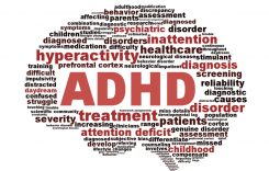Adult ADHD Is Associated with Gambling Severity